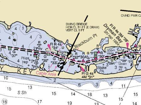 Swing Bridge Nautical Chart