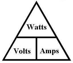 Ohms Law Watt Amp Volt