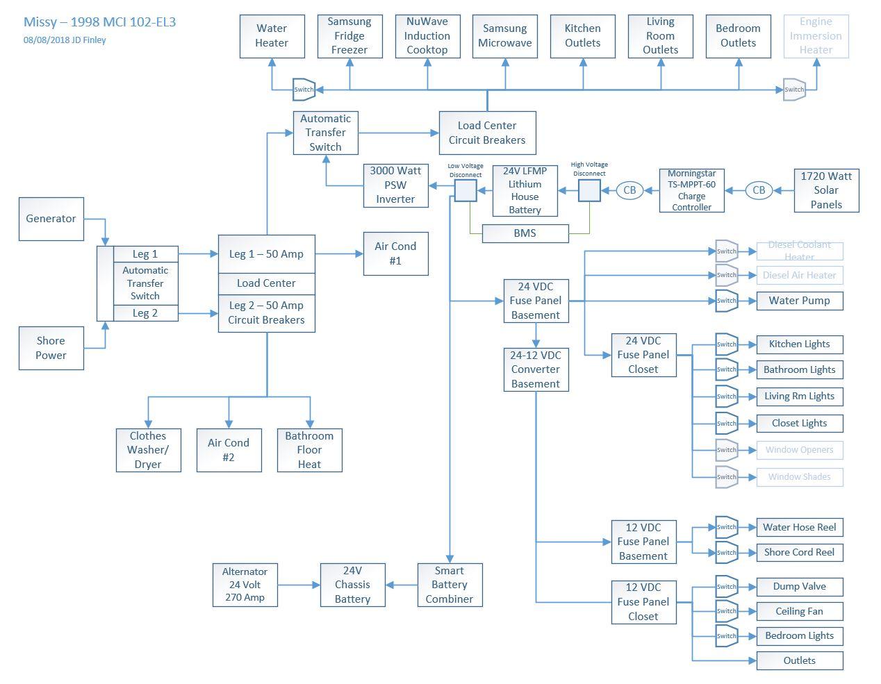 Electrical System Design Jdfinley Com